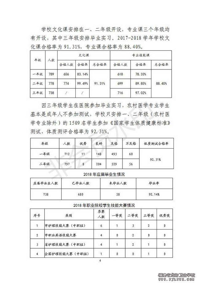 福建省龙岩卫生学校教育质量年度报告(2018年度)_04.jpg